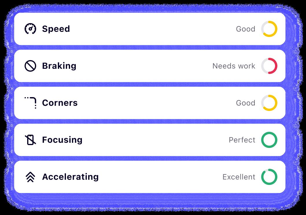 image insights score factors